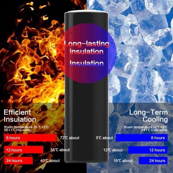 Smart LED Temperature Display Indicator Bottle